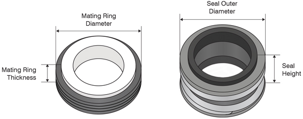 Shaft Seals ID Guide